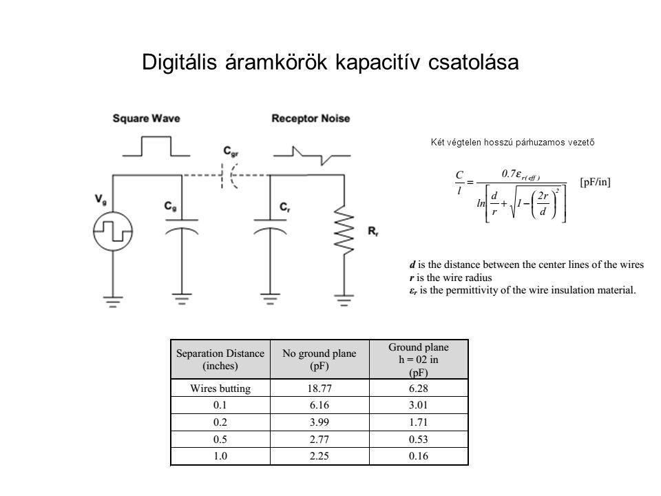 Digitális áramkörök kapacitív csatolása