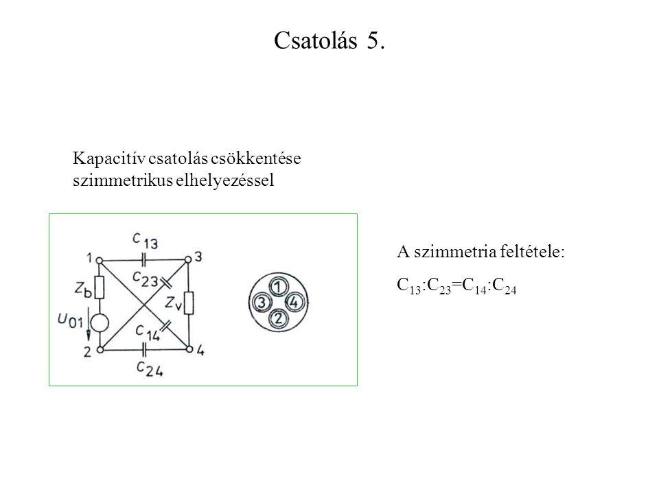 Csatolás 5. Kapacitív csatolás csökkentése szimmetrikus elhelyezéssel