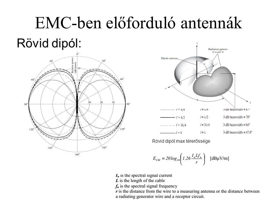 EMC-ben előforduló antennák