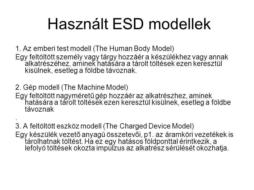Használt ESD modellek 1. Az emberi test modell (The Human Body Model)