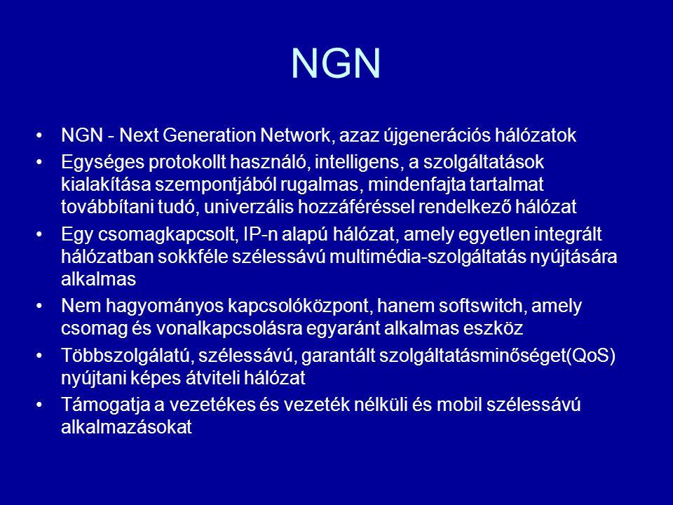 NGN NGN - Next Generation Network, azaz újgenerációs hálózatok