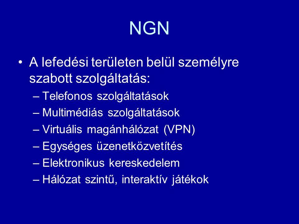 NGN A lefedési területen belül személyre szabott szolgáltatás: