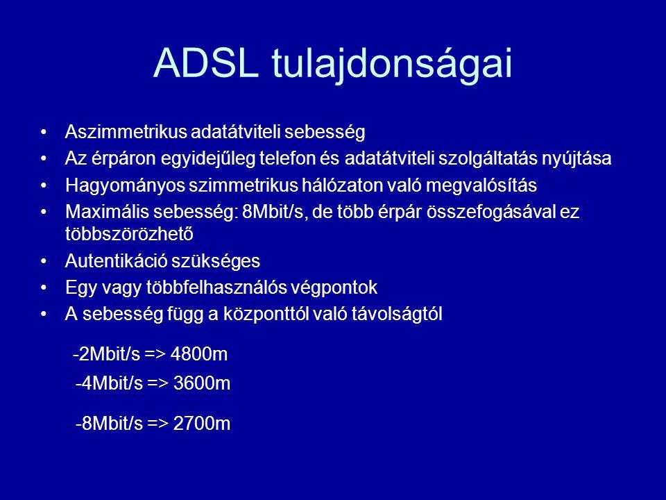 ADSL tulajdonságai -2Mbit/s => 4800m