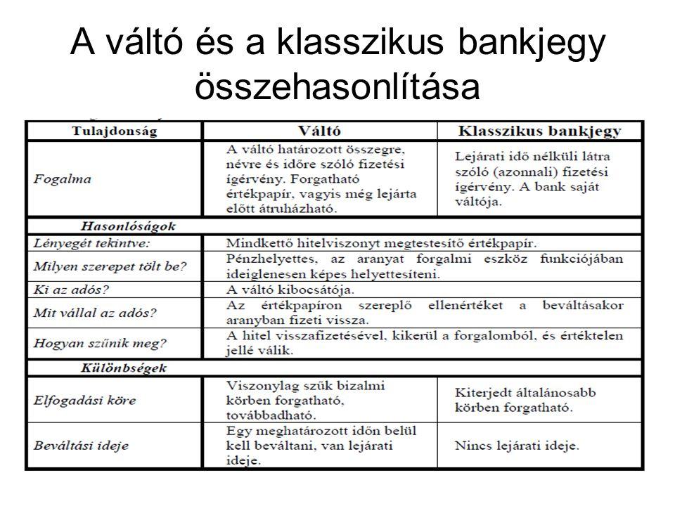 A váltó és a klasszikus bankjegy összehasonlítása