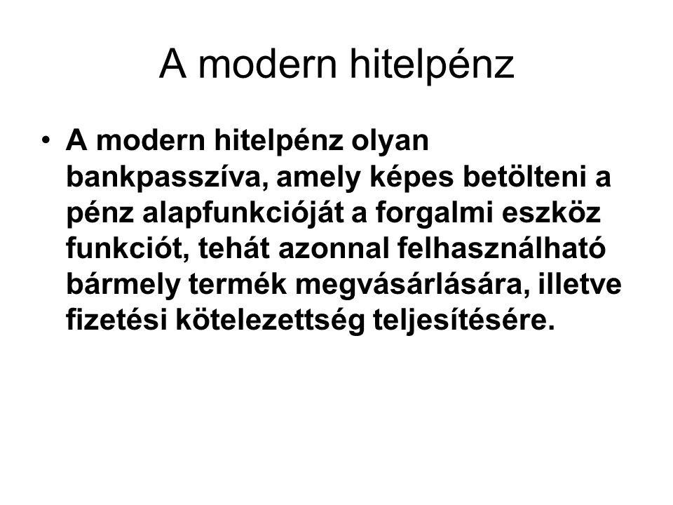 A modern hitelpénz