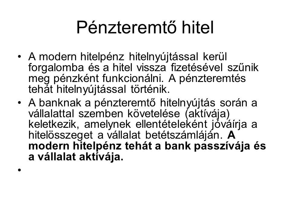 Pénzteremtő hitel