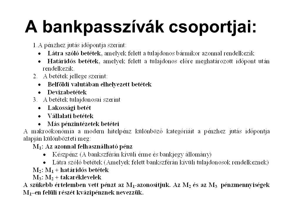 A bankpasszívák csoportjai: