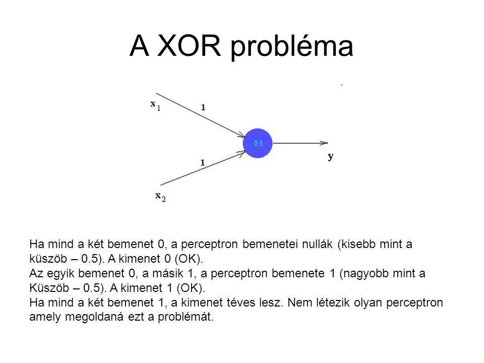 A XOR probléma Ha mind a két bemenet 0, a perceptron bemenetei nullák (kisebb mint a. küszöb – 0.5). A kimenet 0 (OK).