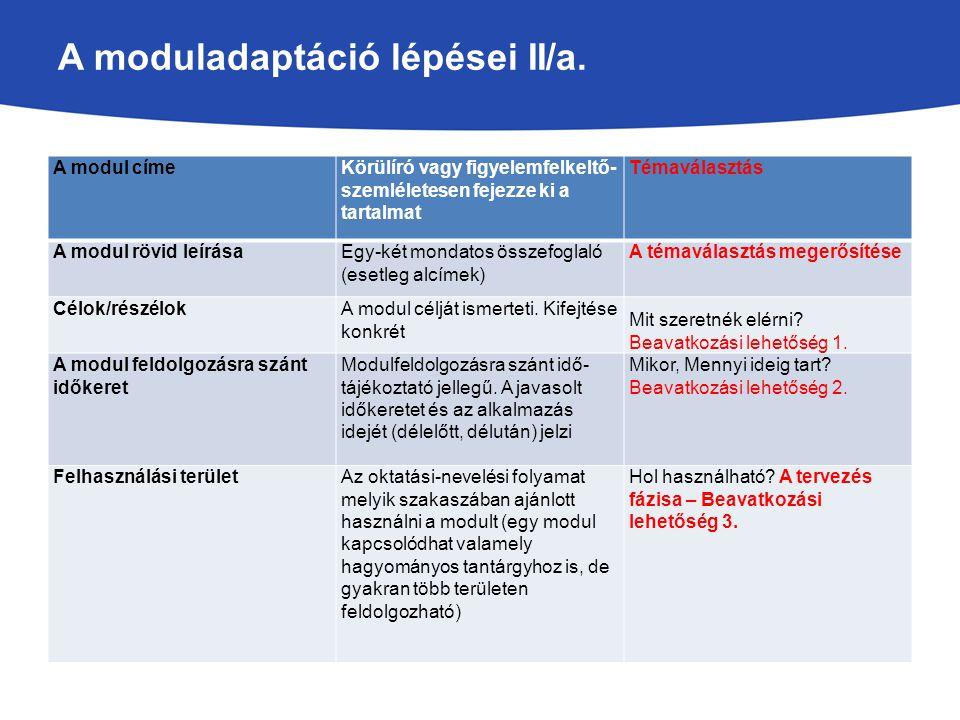A moduladaptáció lépései II/a.