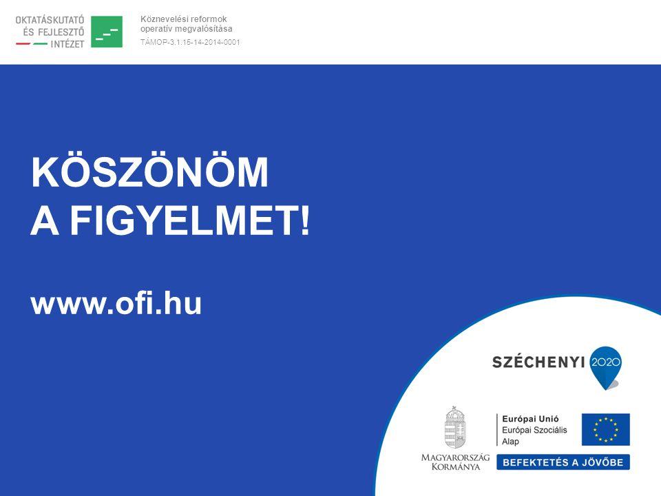 Köszönöm a figyelmet! www.ofi.hu