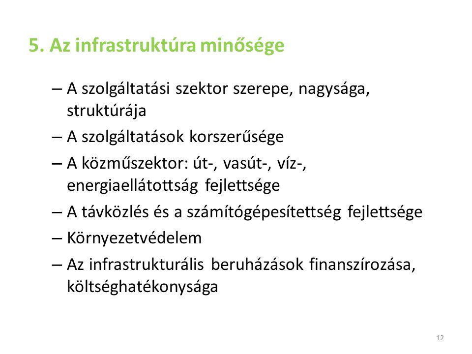 5. Az infrastruktúra minősége