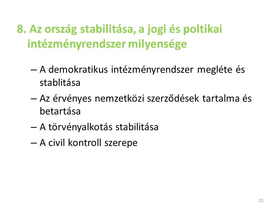 8. Az ország stabilitása, a jogi és poltikai intézményrendszer milyensége