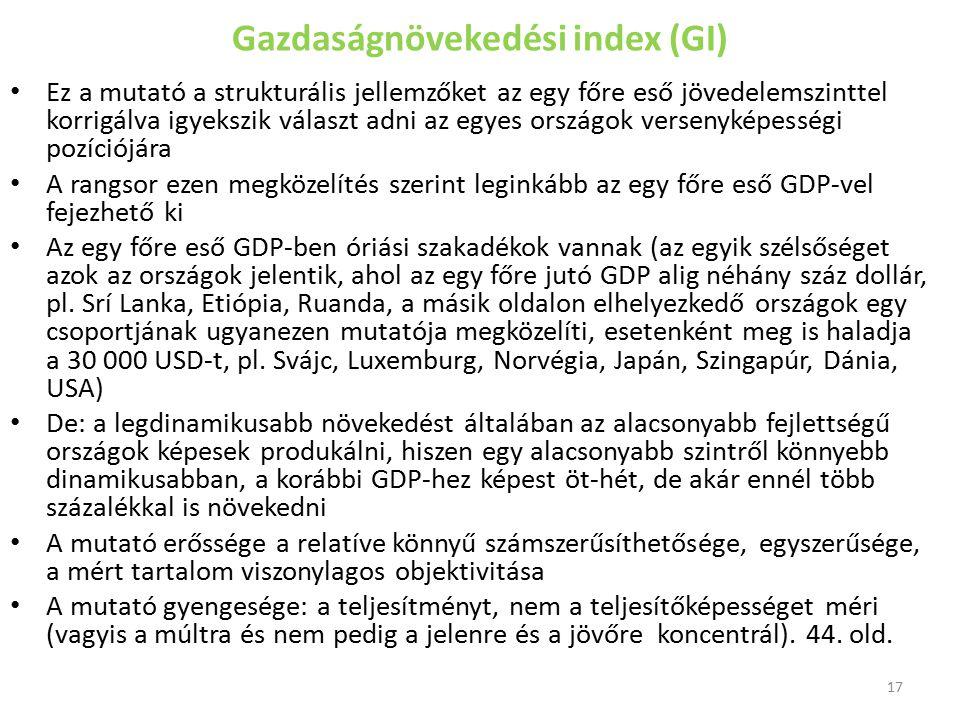Gazdaságnövekedési index (GI)