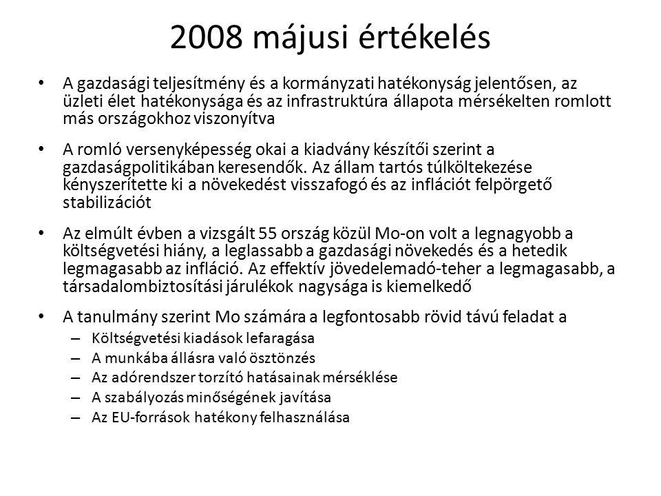 2008 májusi értékelés