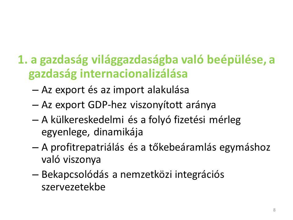 1. a gazdaság világgazdaságba való beépülése, a gazdaság internacionalizálása