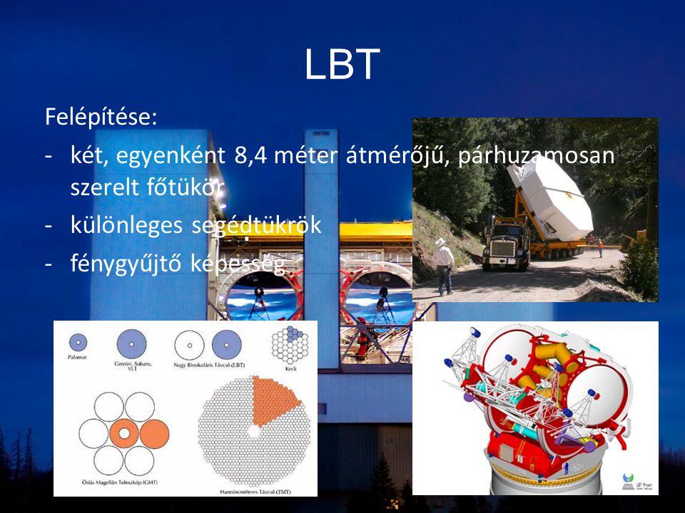 LBT Felépítése: két, egyenként 8,4 méter átmérőjű, párhuzamosan szerelt főtükör. különleges segédtükrök.