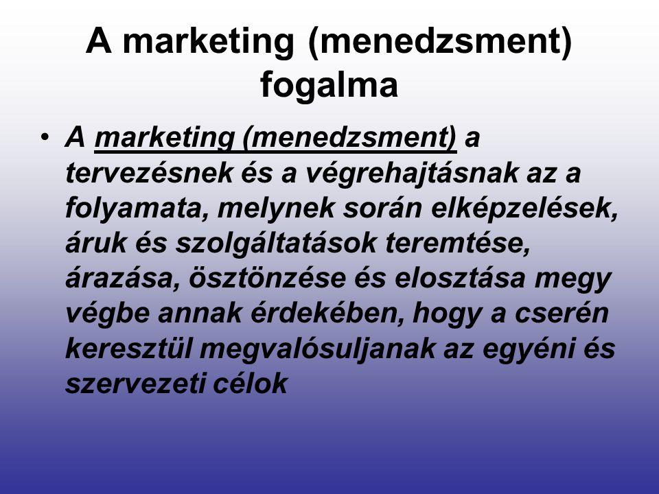 A marketing (menedzsment) fogalma