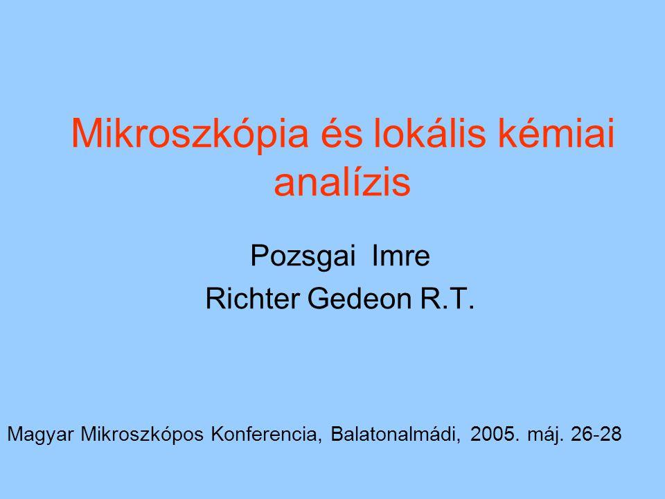 Mikroszkópia és lokális kémiai analízis