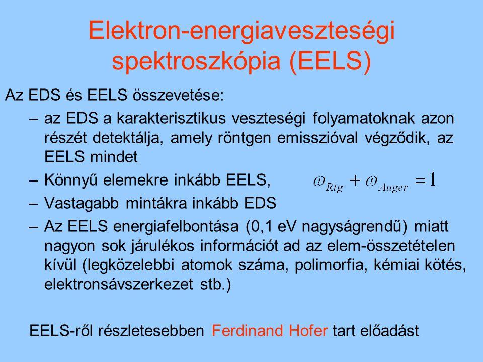 Elektron-energiaveszteségi spektroszkópia (EELS)