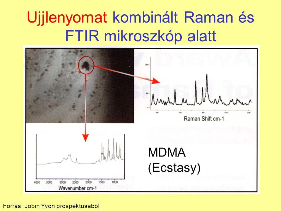 Ujjlenyomat kombinált Raman és FTIR mikroszkóp alatt