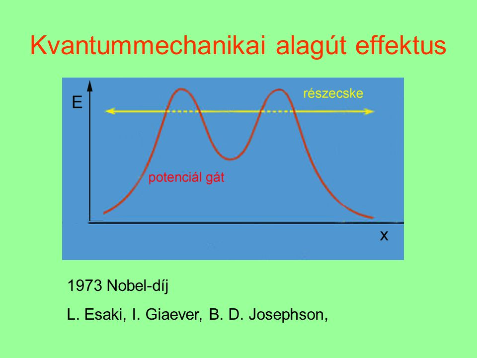 Kvantummechanikai alagút effektus