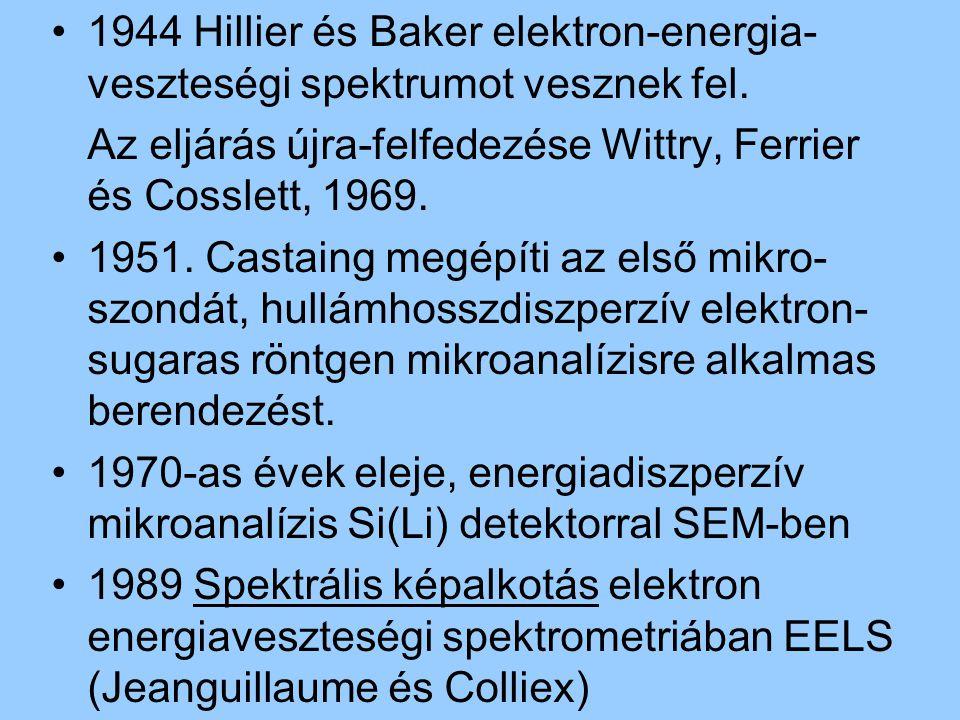 1944 Hillier és Baker elektron-energia-veszteségi spektrumot vesznek fel.