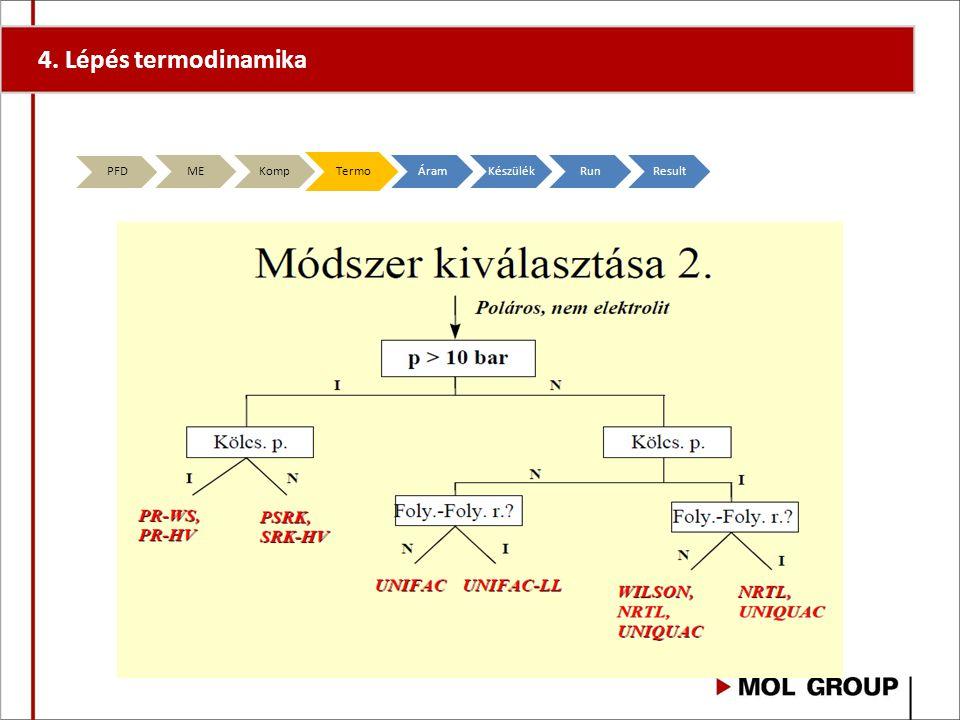 4. Lépés termodinamika PFD ME Komp Termo Áram Készülék Run Result