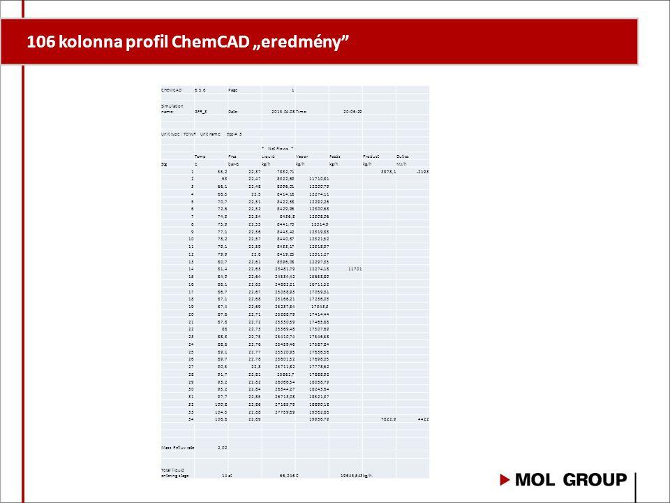 "106 kolonna profil ChemCAD ""eredmény"
