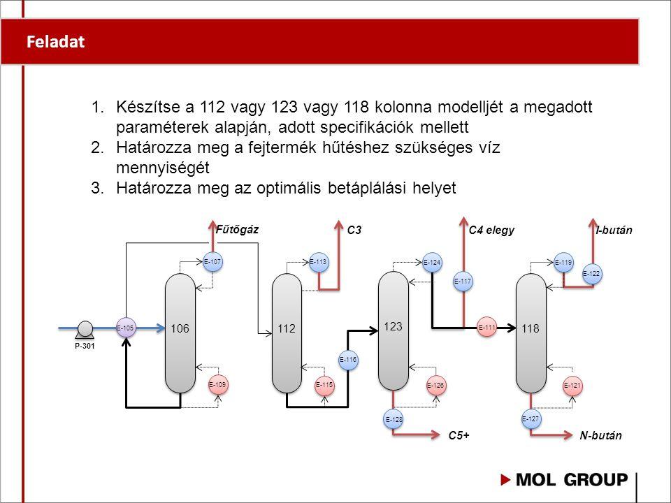 Feladat Készítse a 112 vagy 123 vagy 118 kolonna modelljét a megadott paraméterek alapján, adott specifikációk mellett.