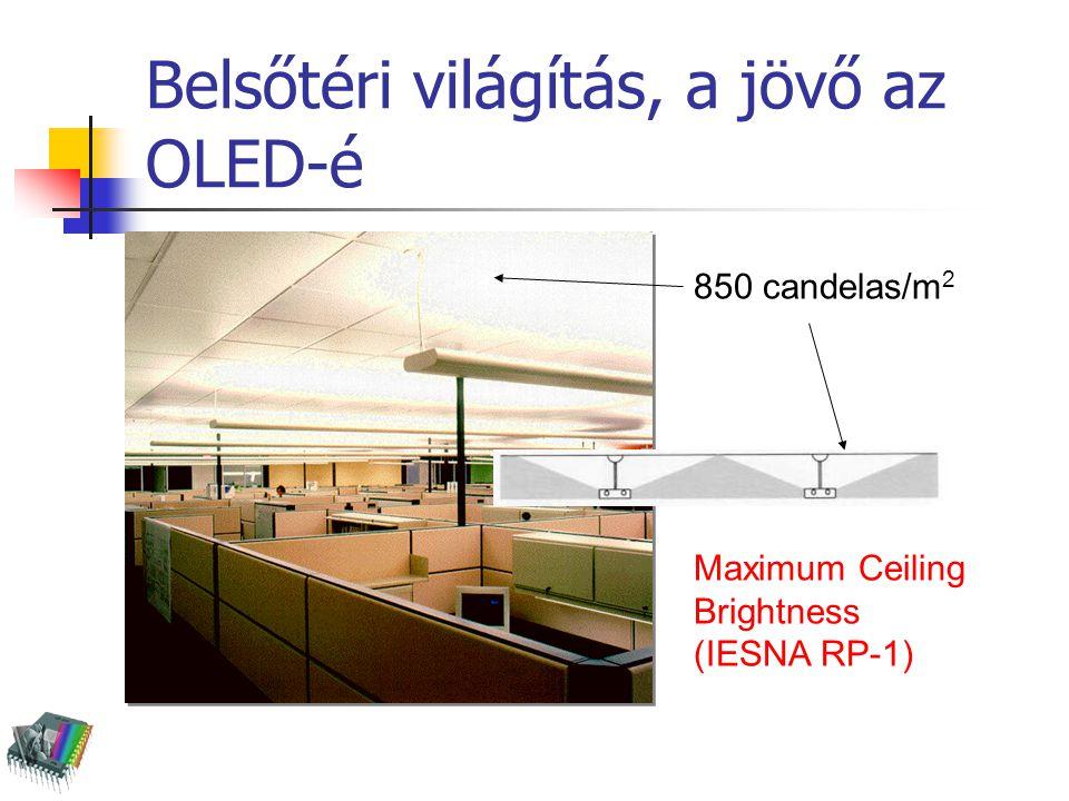 Belsőtéri világítás, a jövő az OLED-é