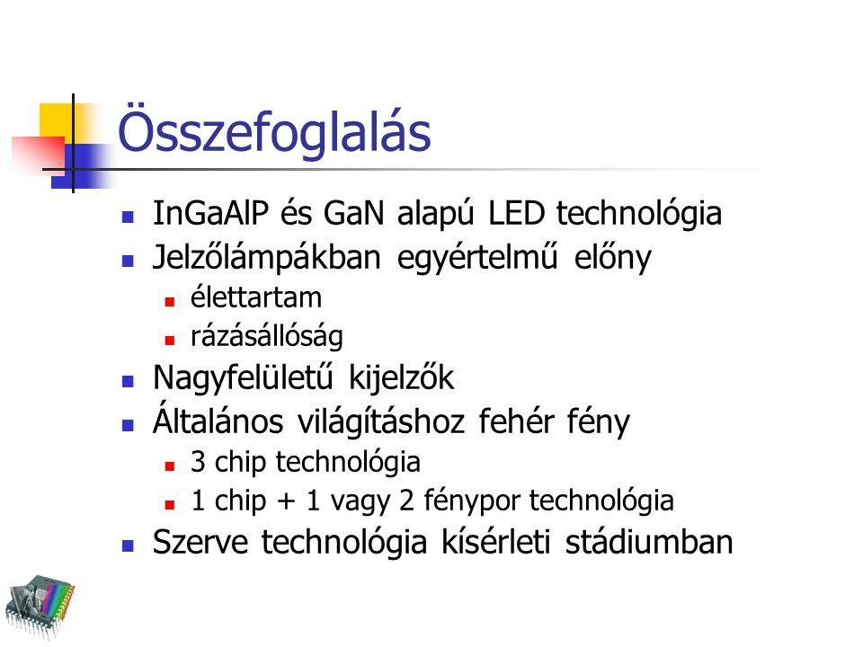 Összefoglalás InGaAlP és GaN alapú LED technológia