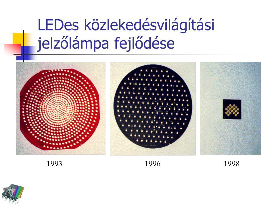 LEDes közlekedésvilágítási jelzőlámpa fejlődése
