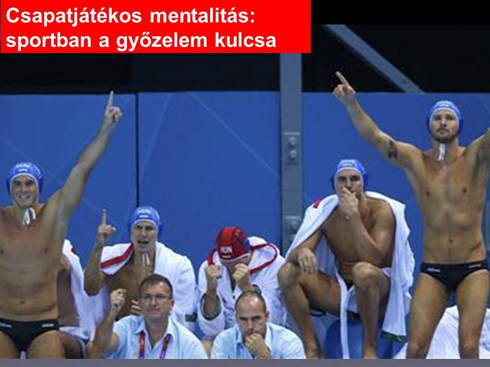 Csapatjátékos mentalitás: sportban a győzelem kulcsa