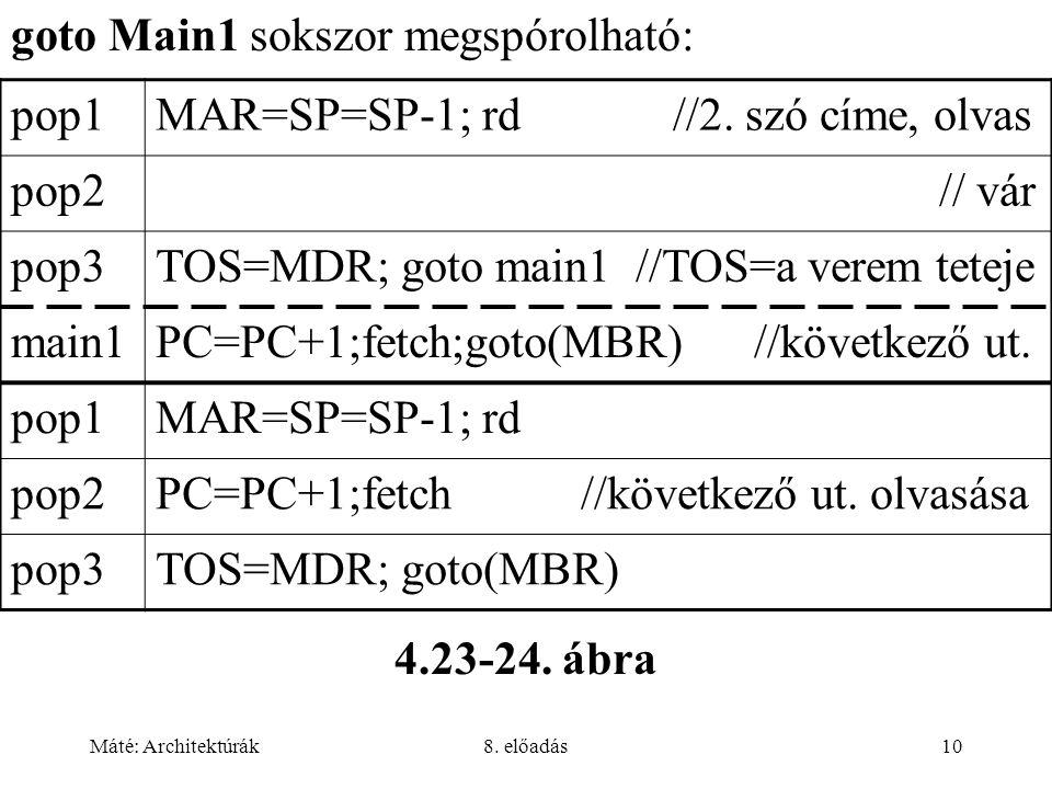 goto Main1 sokszor megspórolható: