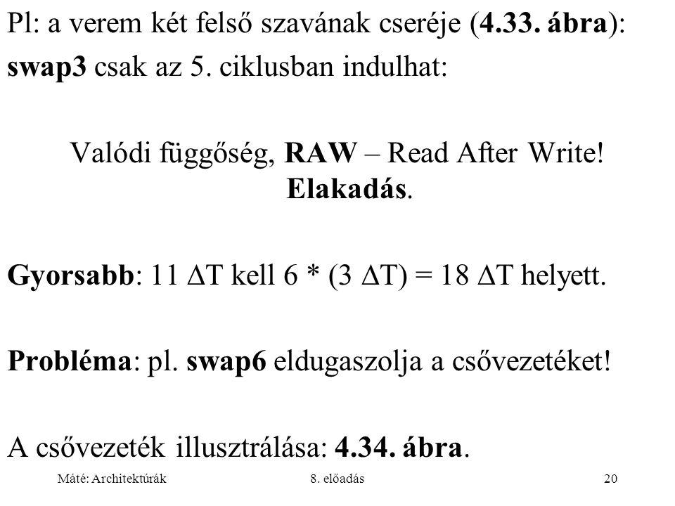 Valódi függőség, RAW – Read After Write! Elakadás.