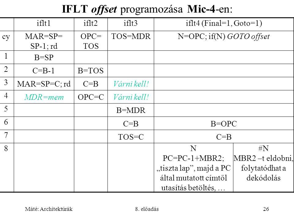 IFLT offset programozása Mic-4-en: