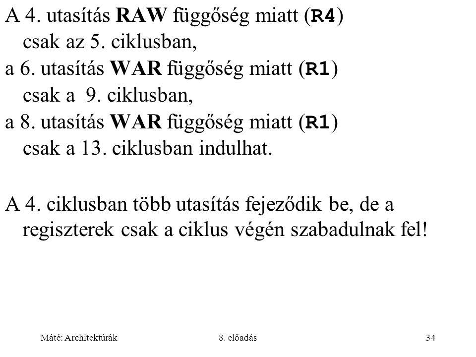 A 4. utasítás RAW függőség miatt (R4) csak az 5. ciklusban,