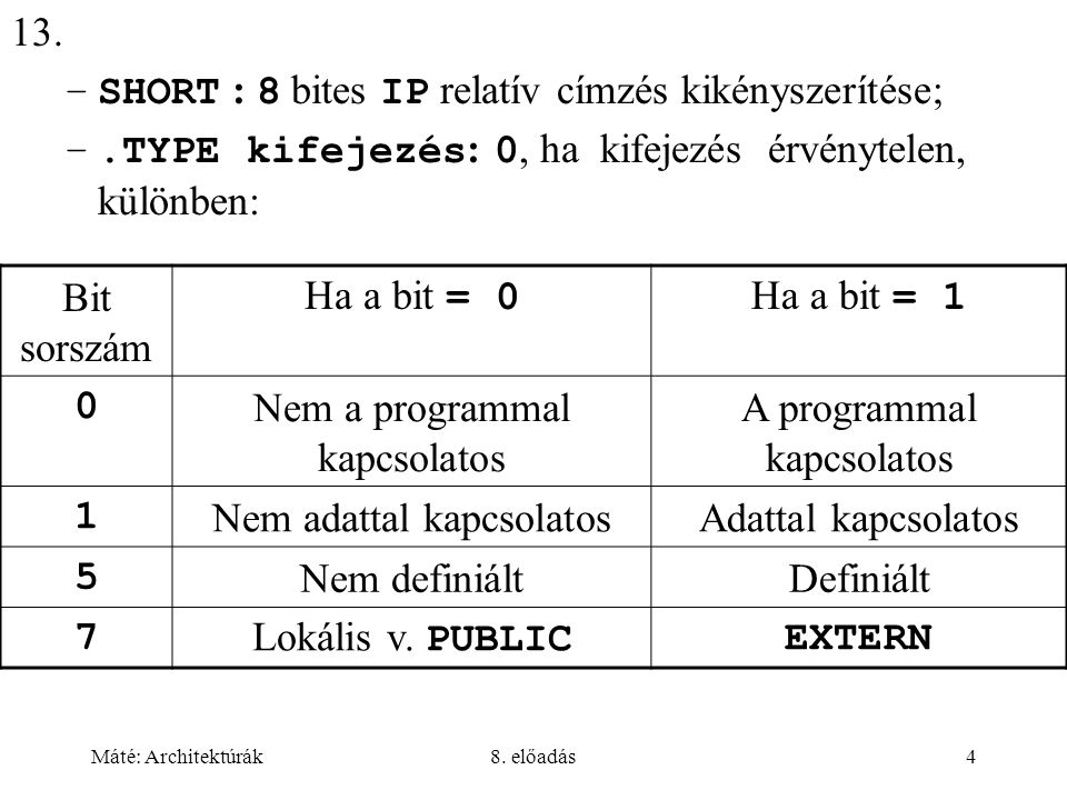 SHORT : 8 bites IP relatív címzés kikényszerítése