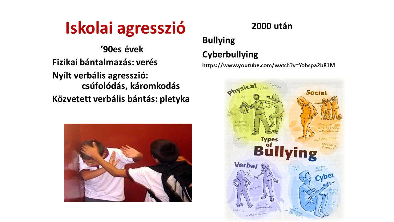 Iskolai agresszió 2000 után Bullying Cyberbullying '90es évek
