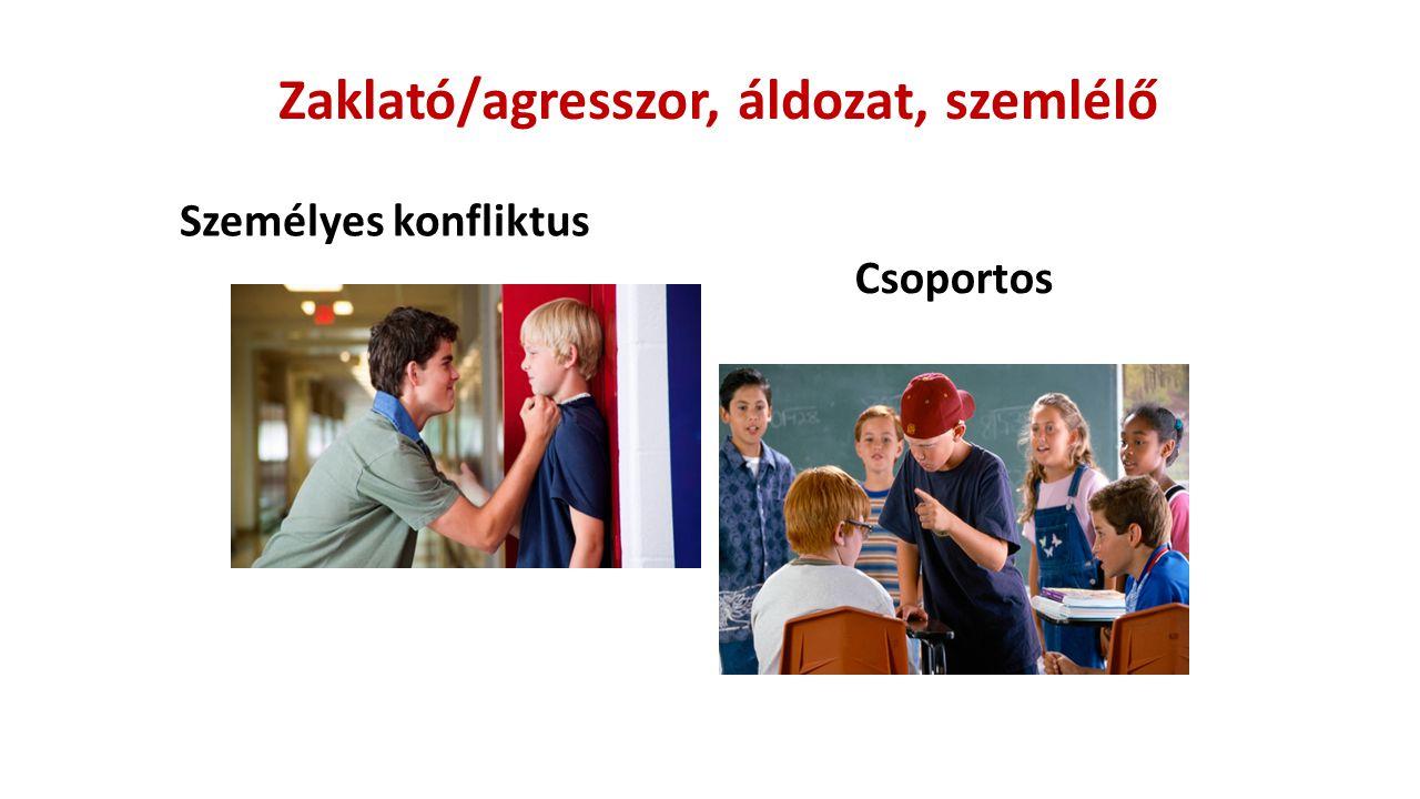 Zaklató/agresszor, áldozat, szemlélő