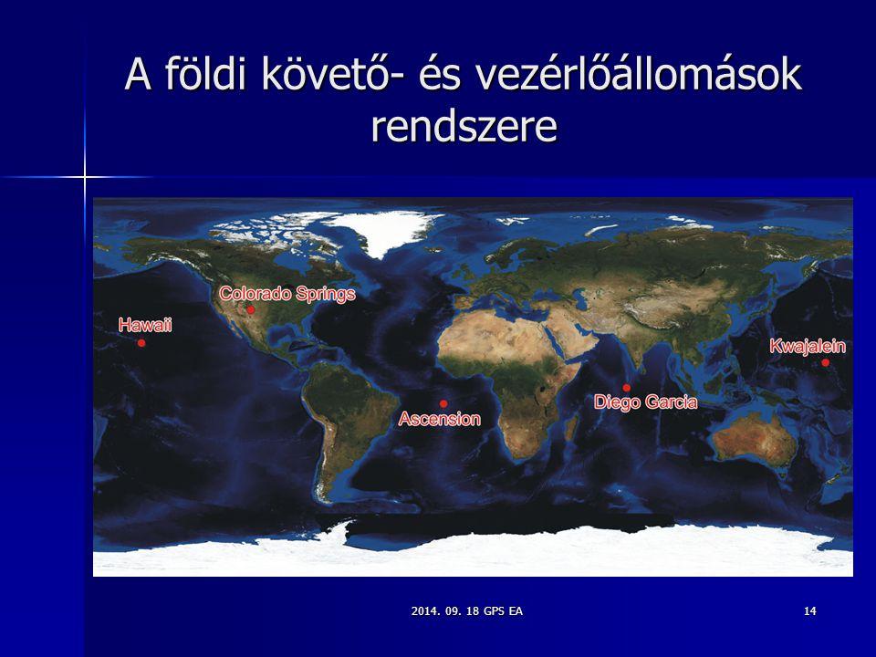 A földi követő- és vezérlőállomások rendszere