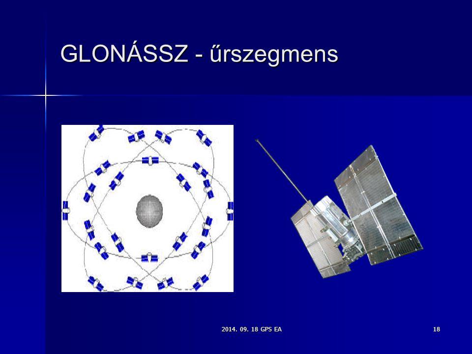 GLONÁSSZ - űrszegmens 2014. 09. 18 GPS EA