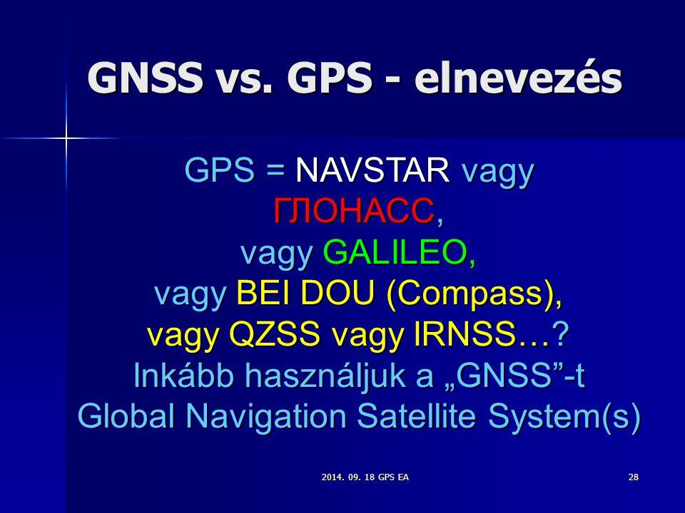 GNSS vs. GPS - elnevezés