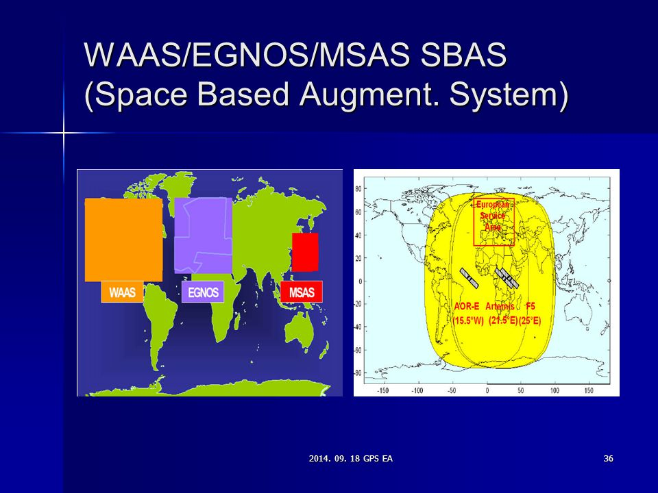WAAS/EGNOS/MSAS SBAS (Space Based Augment. System)