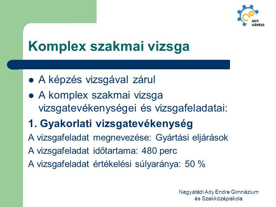Komplex szakmai vizsga