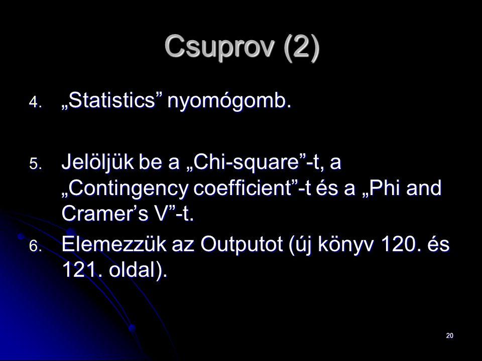 "Csuprov (2) ""Statistics nyomógomb."