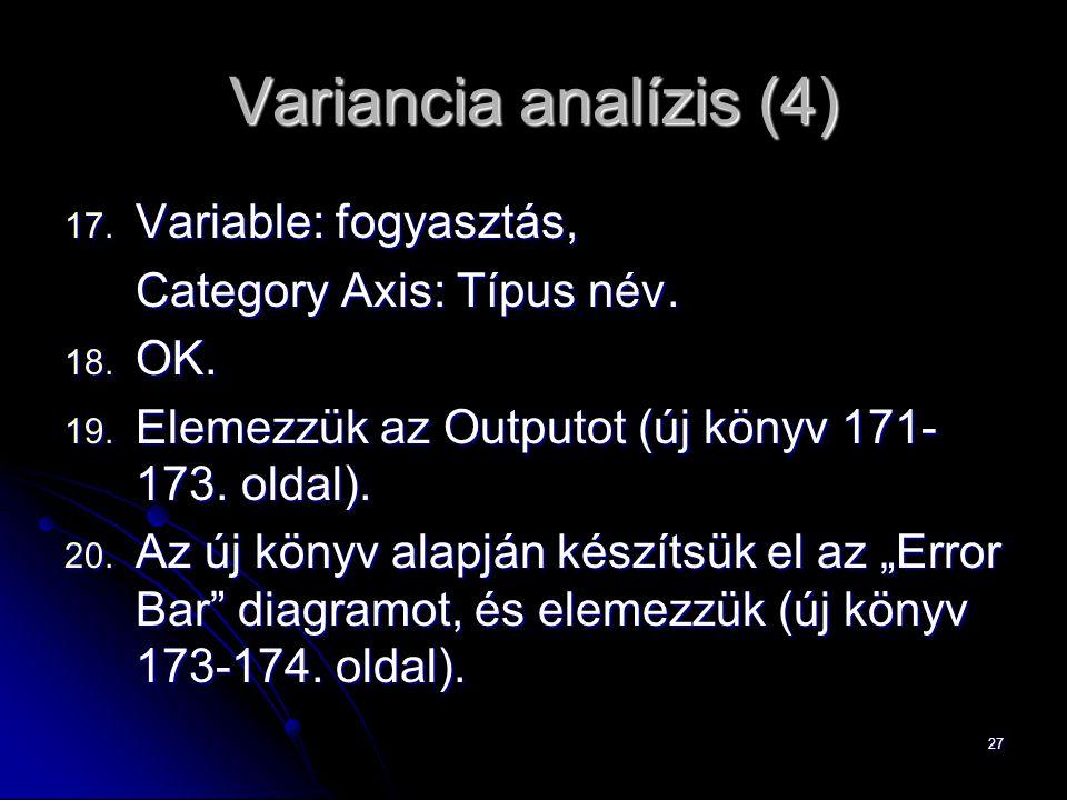 Variancia analízis (4) Variable: fogyasztás, Category Axis: Típus név.