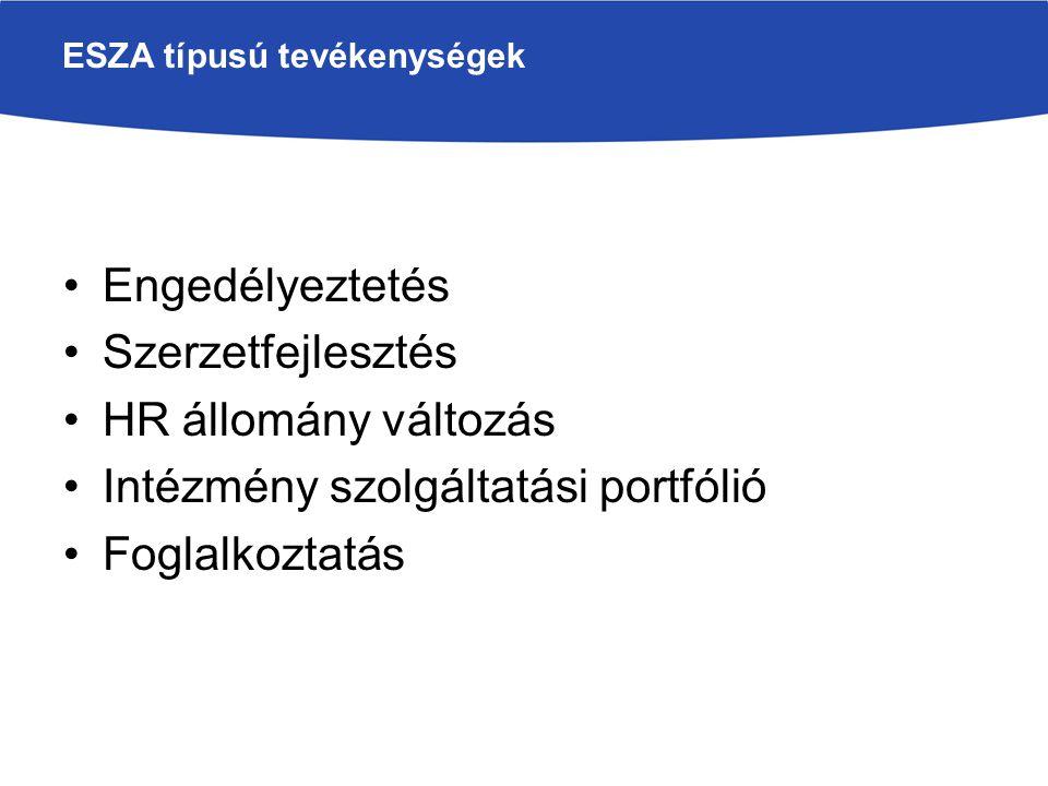ESZA típusú tevékenységek