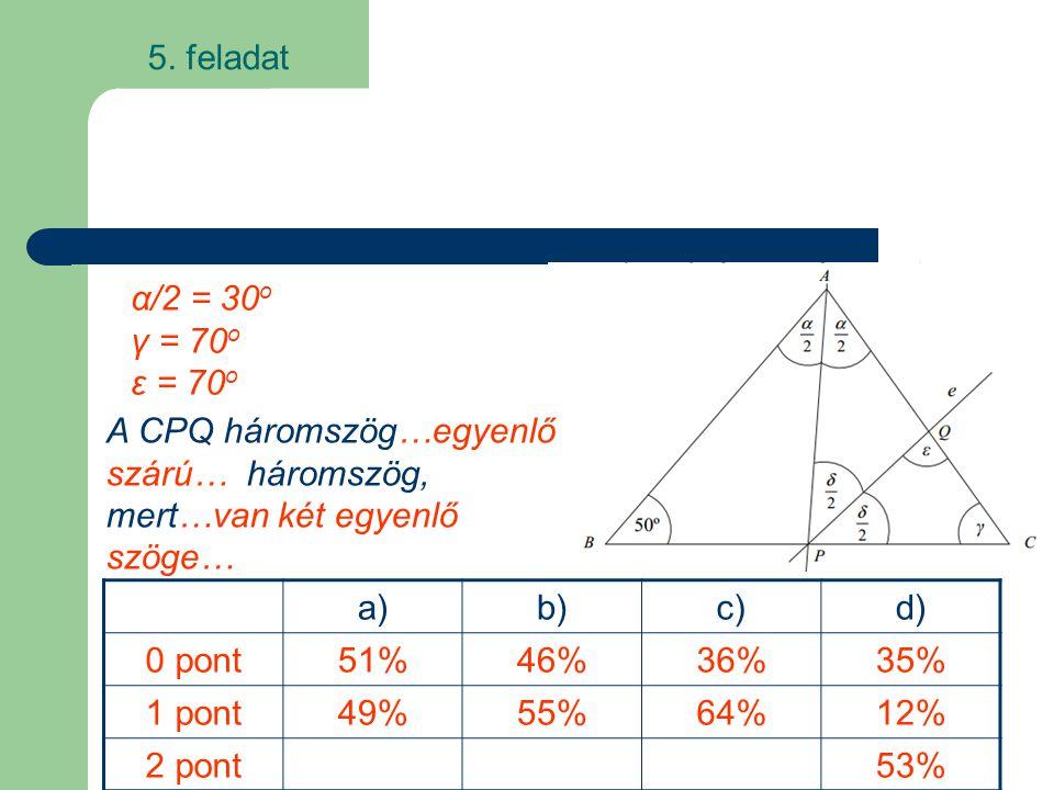5. feladat α/2 = 30o. γ = 70o. ε = 70o. A CPQ háromszög…egyenlő szárú… háromszög, mert…van két egyenlő szöge…