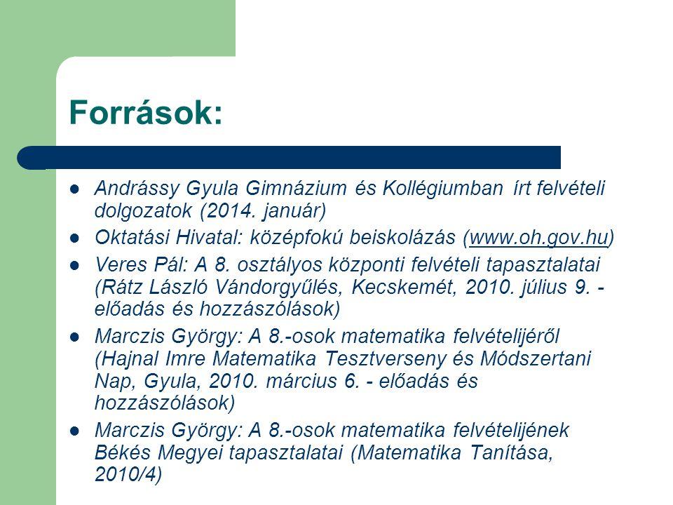Források: Andrássy Gyula Gimnázium és Kollégiumban írt felvételi dolgozatok (2014. január) Oktatási Hivatal: középfokú beiskolázás (www.oh.gov.hu)